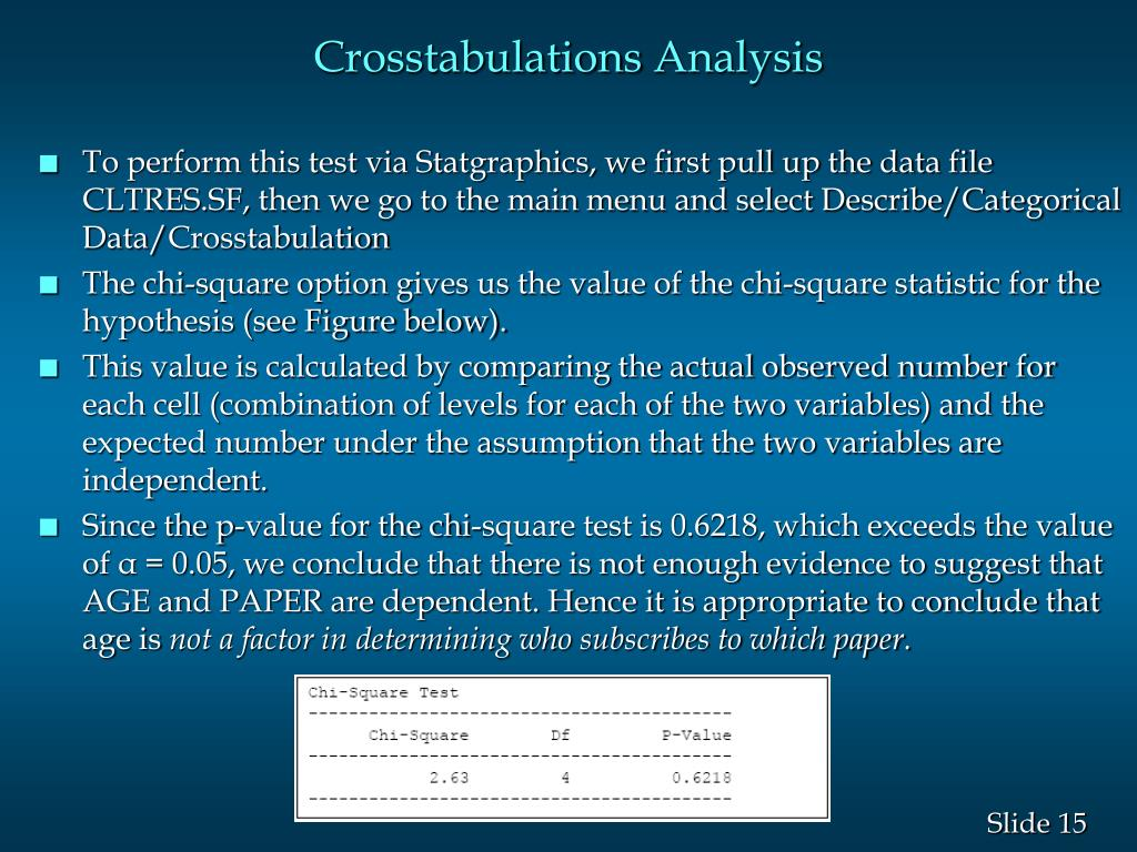 Crosstabulations