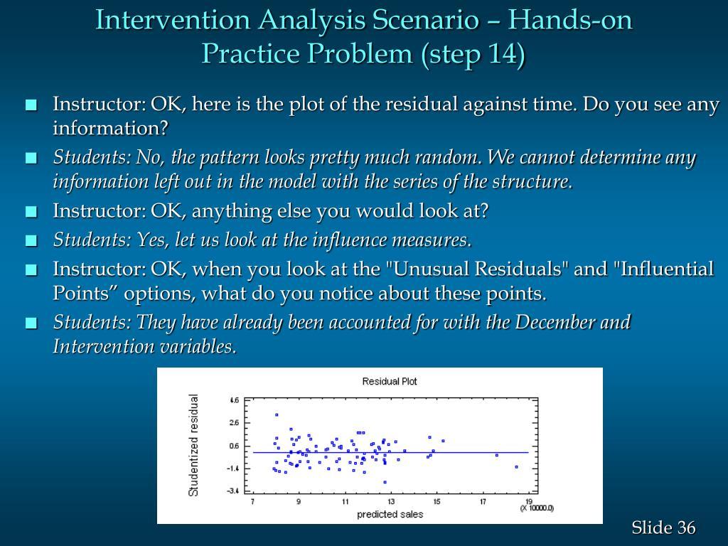 Intervention Analysis Scenario – Hands-on Practice Problem (step 14)