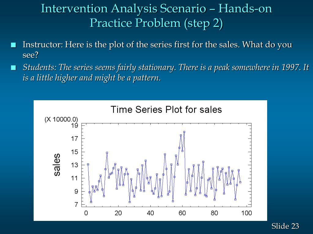 Intervention Analysis Scenario – Hands-on Practice Problem (step 2)