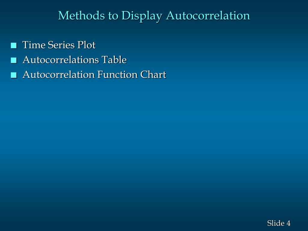 Methods to Display Autocorrelation