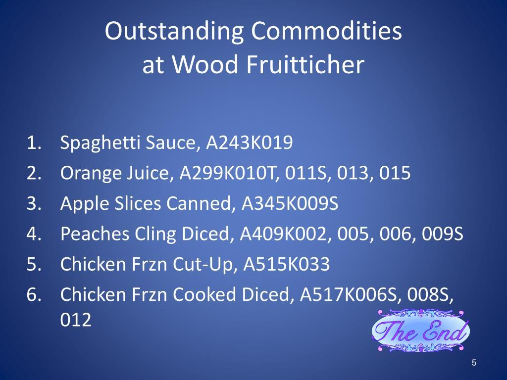 Outstanding Commodities