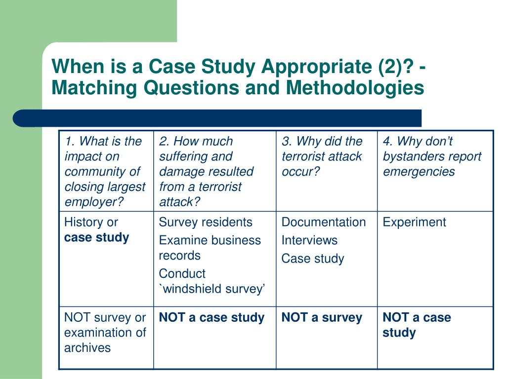 When is a Case Study Appropriate (2)? - Matching Questions and Methodologies
