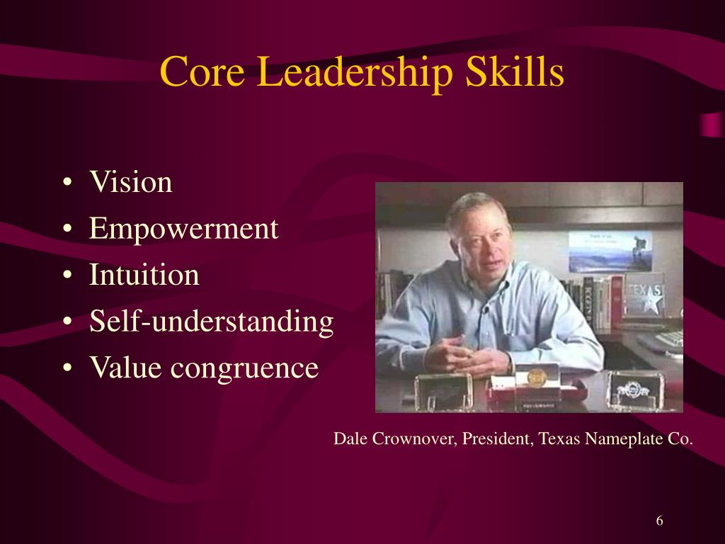 Core Leadership Skills