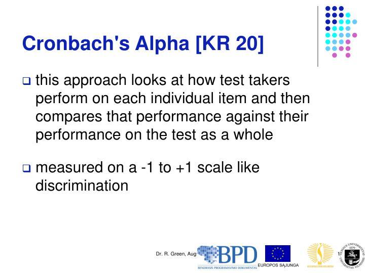 Cronbach's Alpha [KR 20]