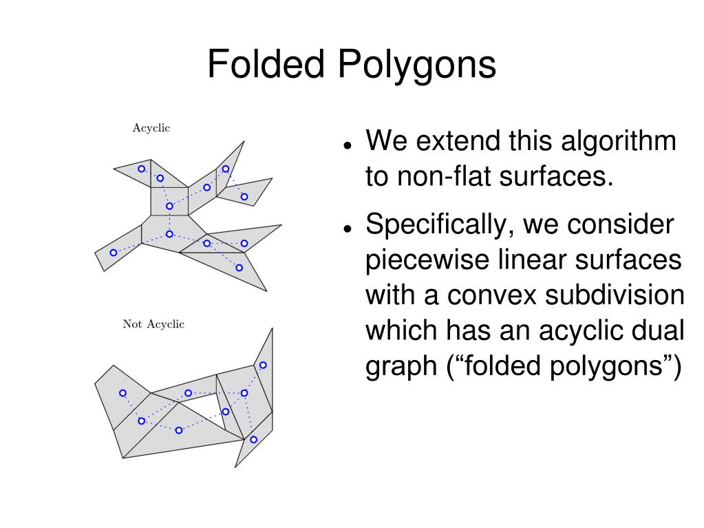 Folded Polygons
