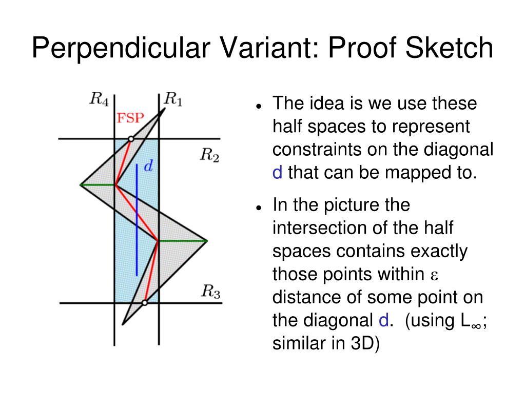 Perpendicular Variant: Proof Sketch