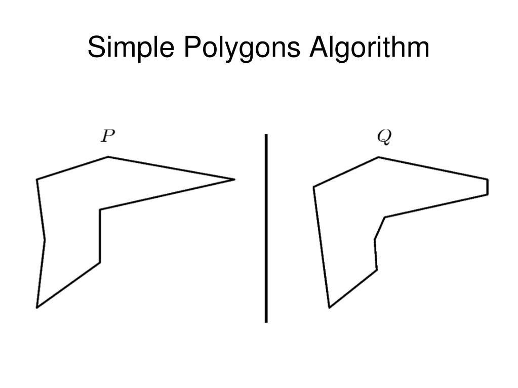 Simple Polygons Algorithm