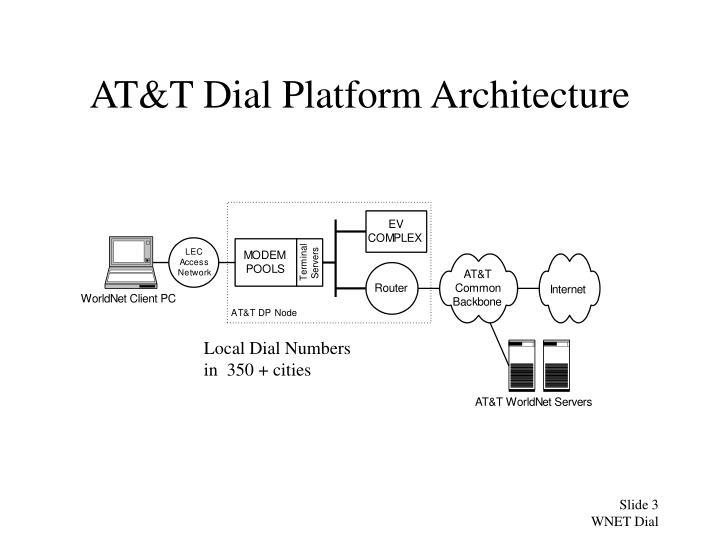 At t dial platform architecture