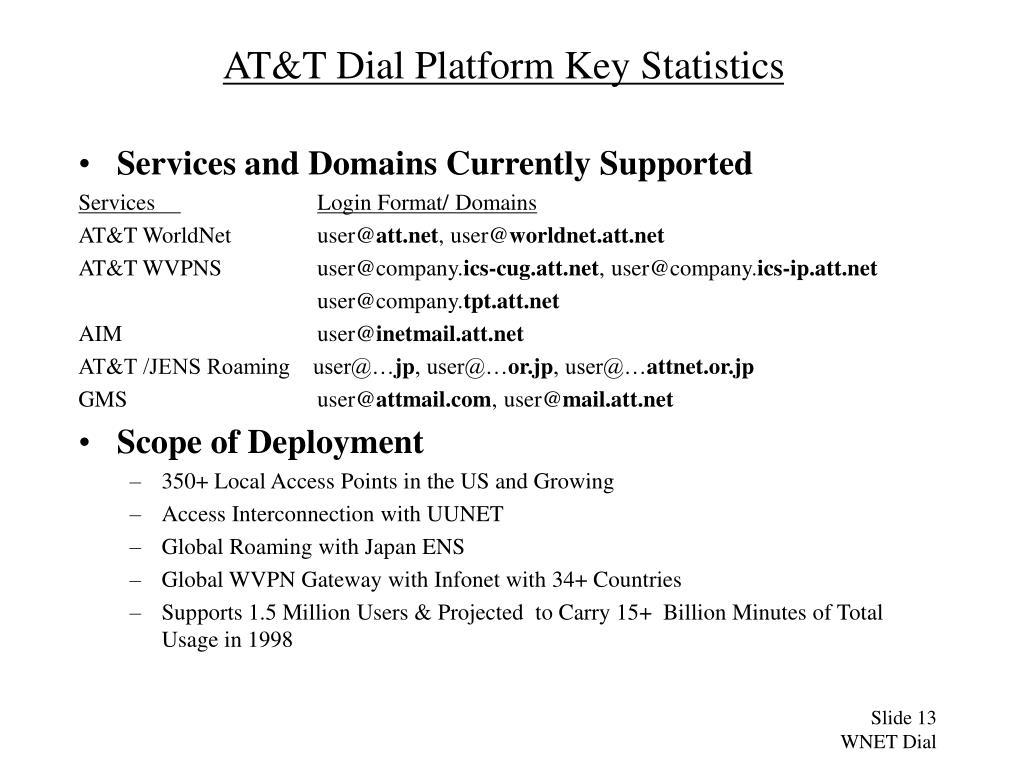 AT&T Dial Platform Key Statistics