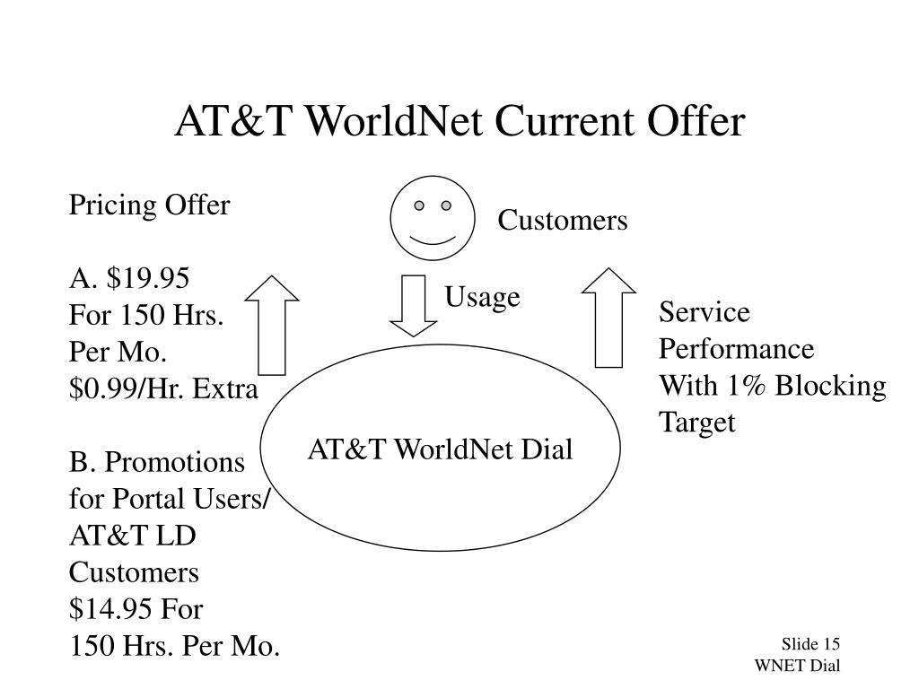 AT&T WorldNet Current Offer
