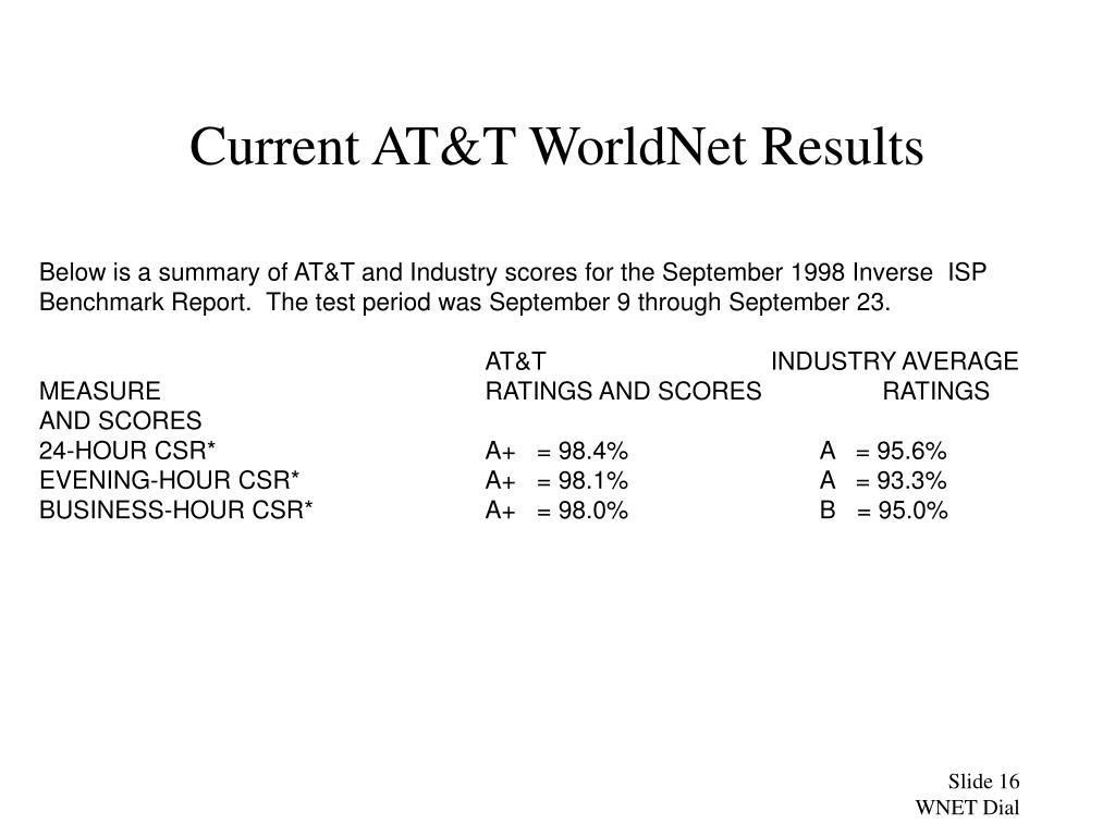 Current AT&T WorldNet Results