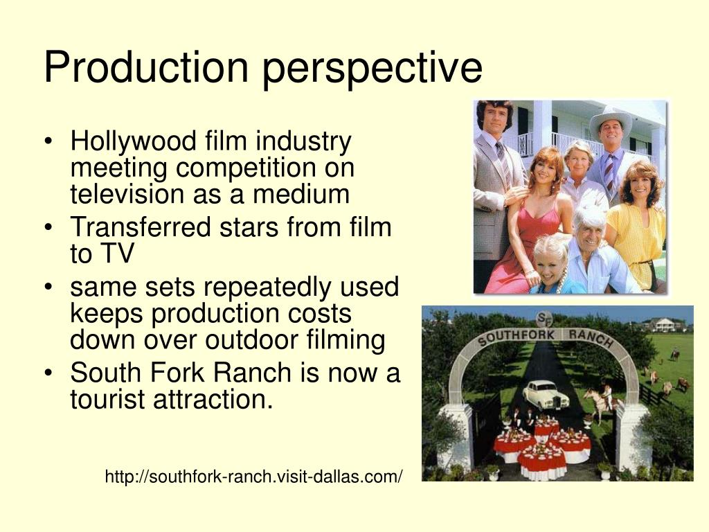 Production perspective