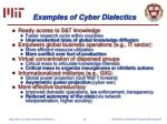 examples of cyber dialectics