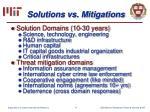 solutions vs mitigations