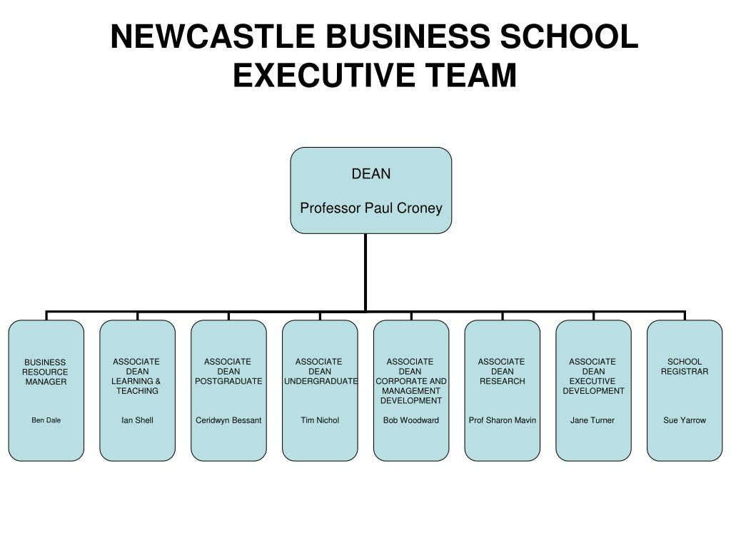 newcastle business school executive team l.