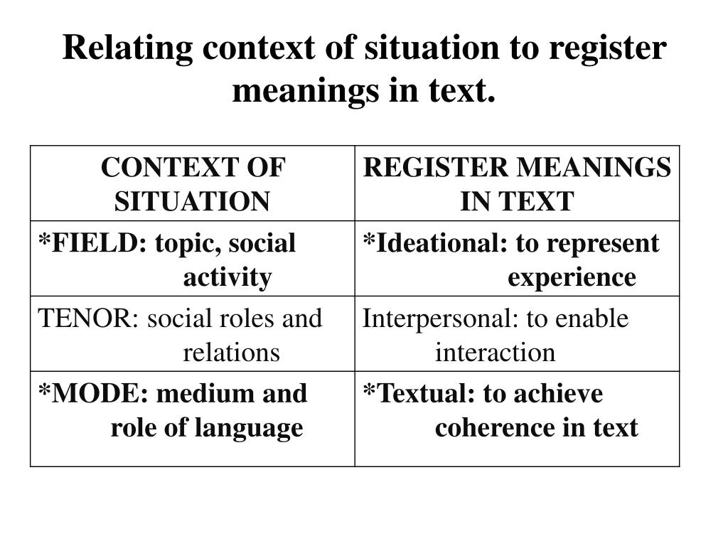 Relating context of situation to register meanings in text.