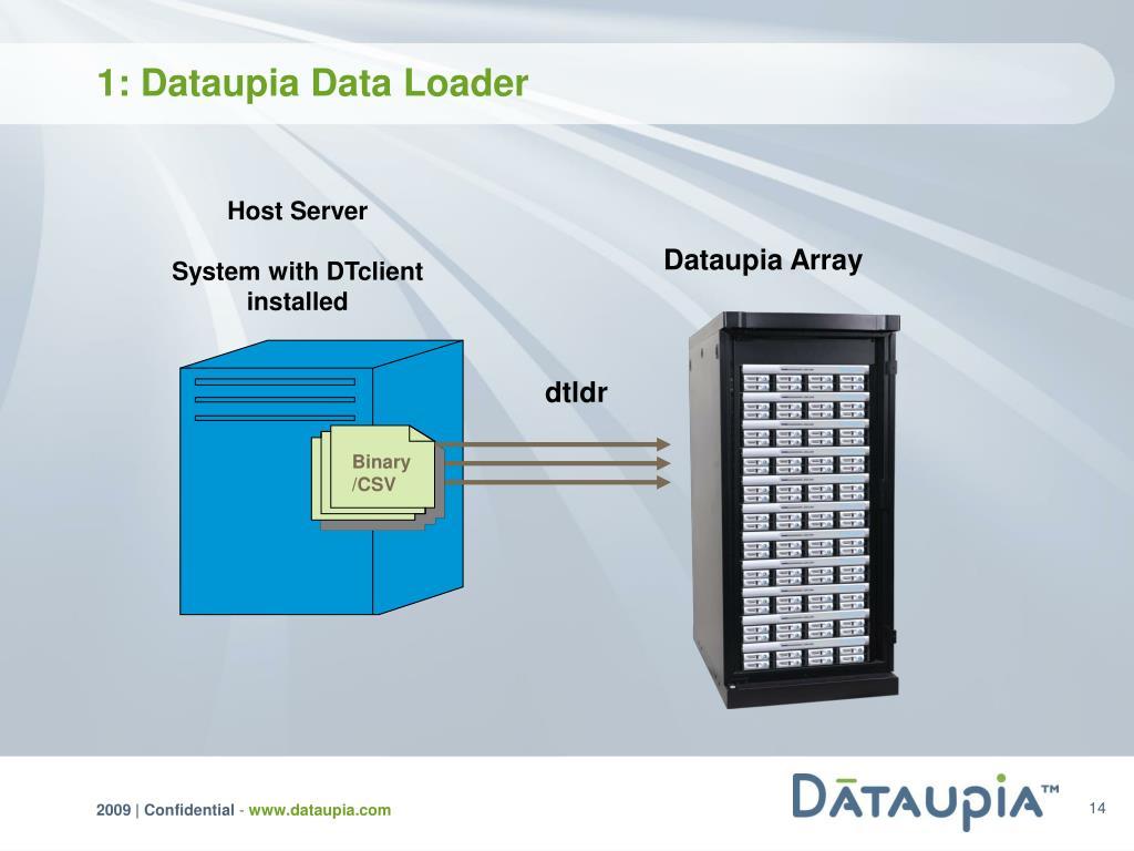 1: Dataupia Data Loader