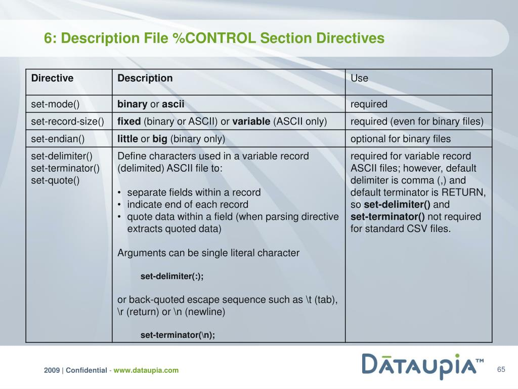 6: Description File %CONTROL Section Directives