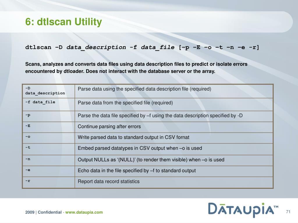 6: dtlscan Utility