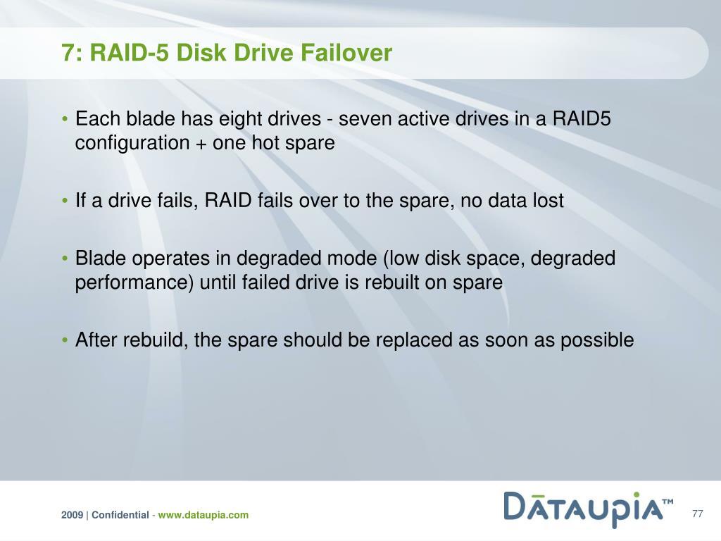 7: RAID-5 Disk Drive Failover