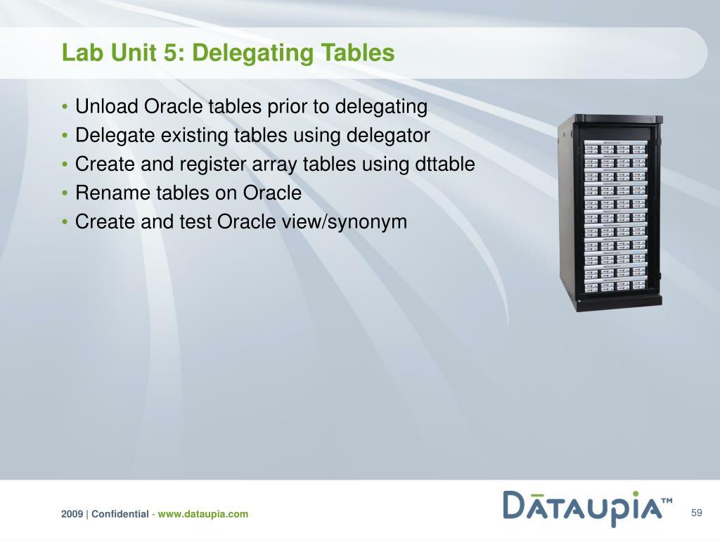 Lab Unit 5: Delegating Tables