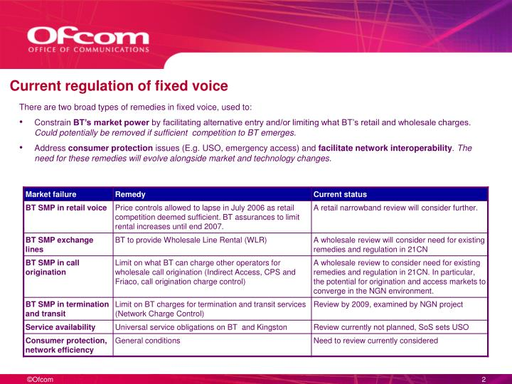 Current regulation of fixed voice
