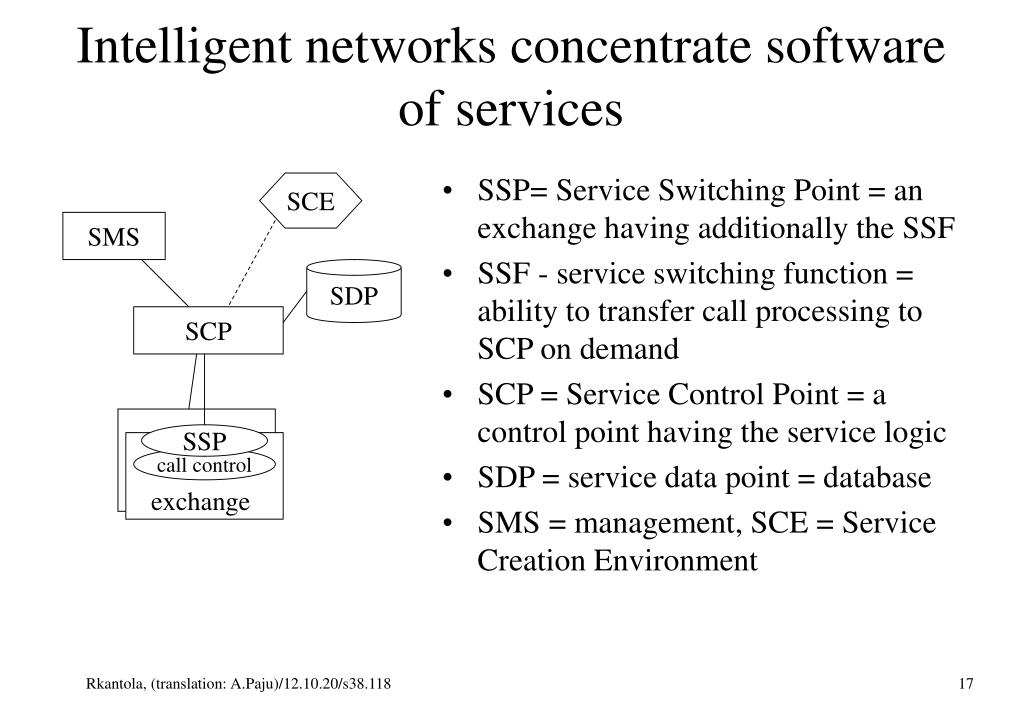 Intelligent networks concentrate software of services