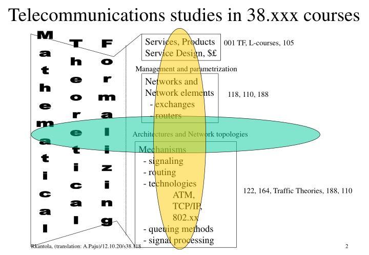 Telecommunications studies in 38 xxx courses