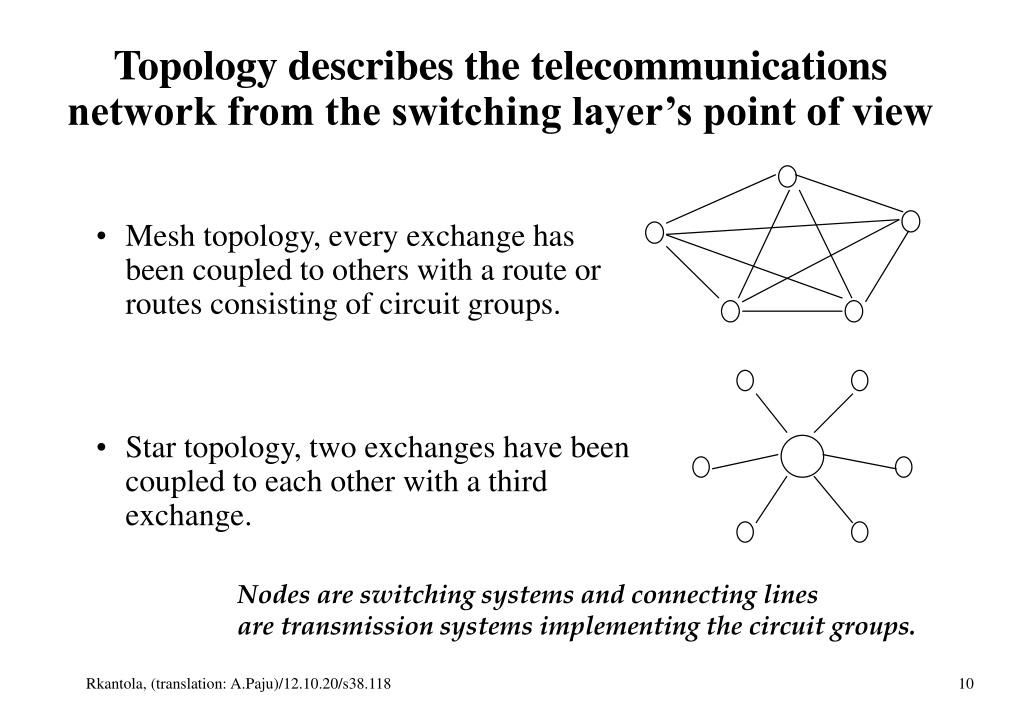 Topology describes the telecommunications network from the switching layer's point of view