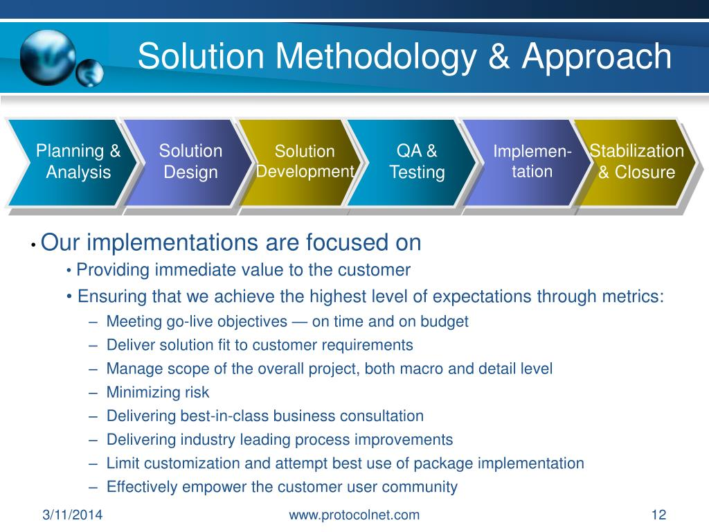 Solution Methodology & Approach