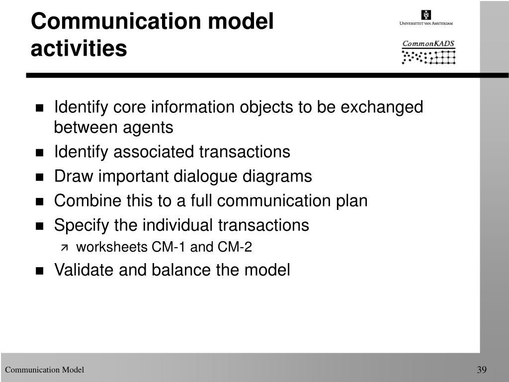 Communication model activities