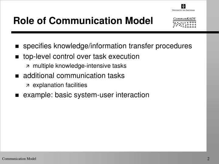 Role of communication model