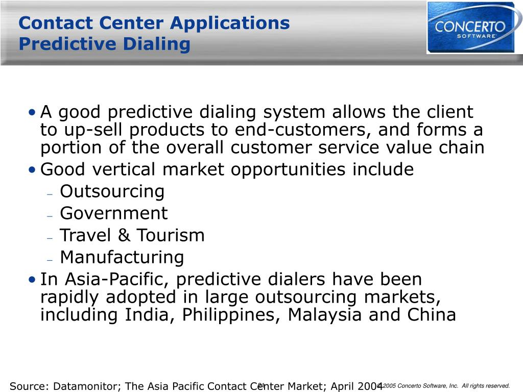 Contact Center Applications