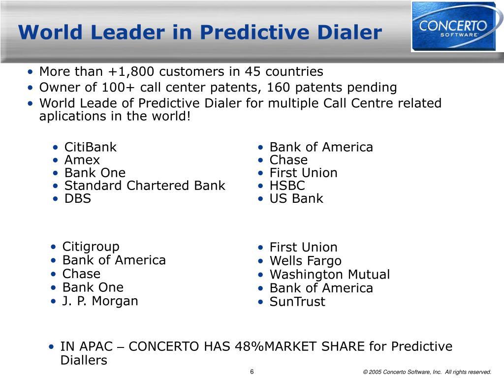 World Leader in Predictive Dialer