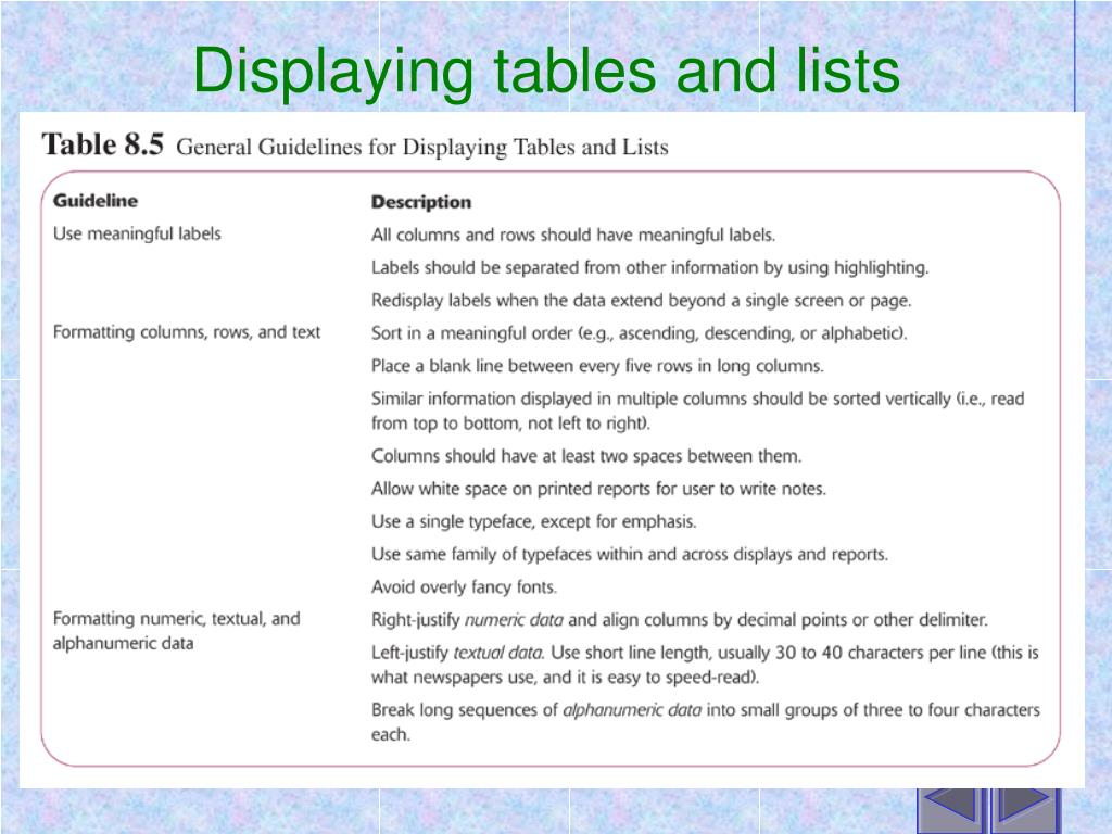 Displaying tables and lists