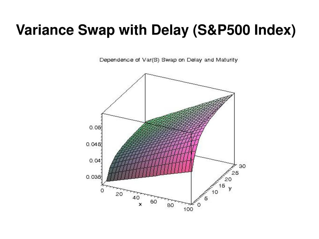 Variance Swap with Delay (S&P500 Index)