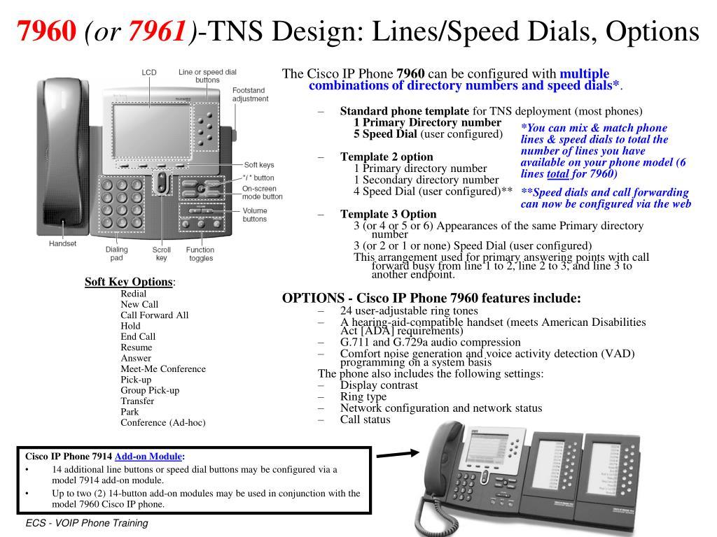 PPT - Cisco – VOIP ( V oice O ver IP )- Phone System