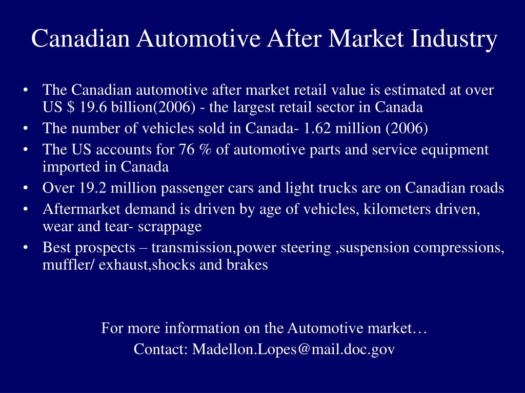 Canadian Automotive After Market Industry