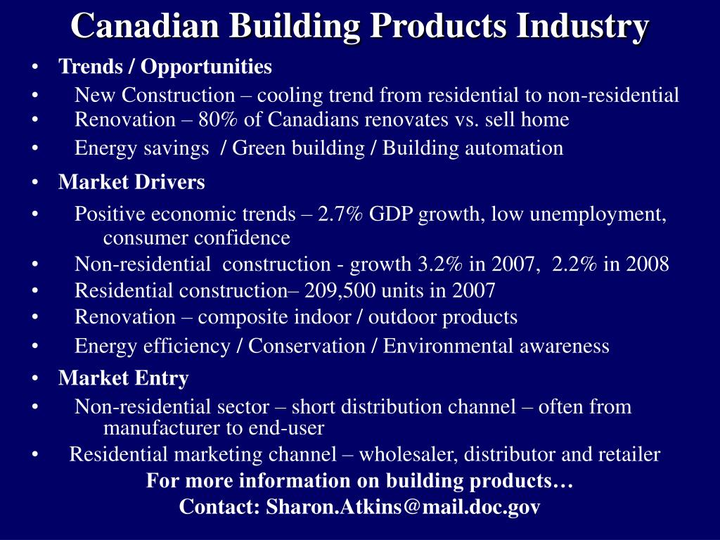 Canadian Building Products Industry