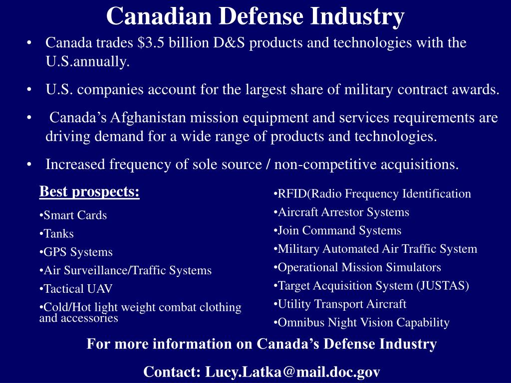 Canadian Defense Industry