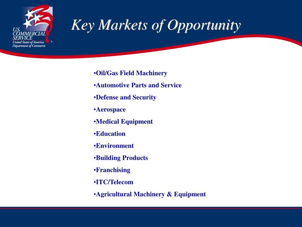 Key Markets of Opportunity