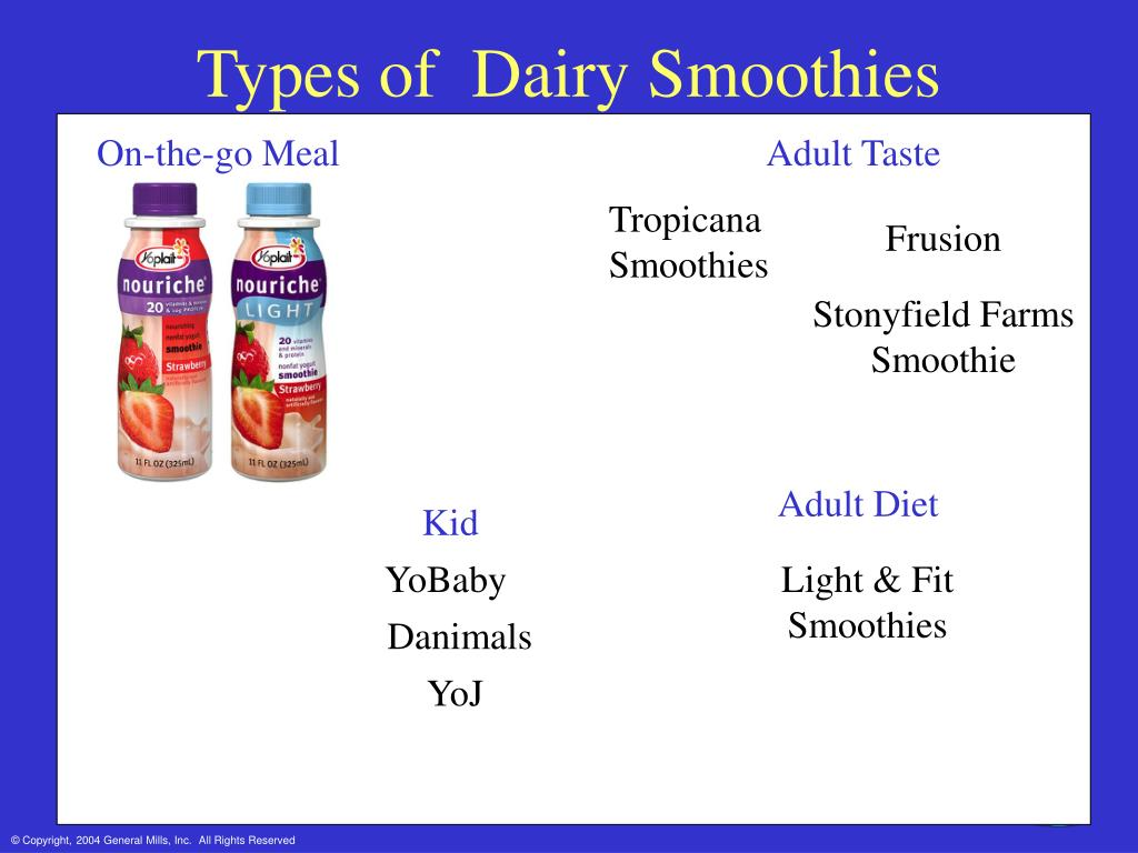 Types of  Dairy Smoothies
