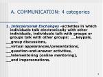 a communication 4 categories