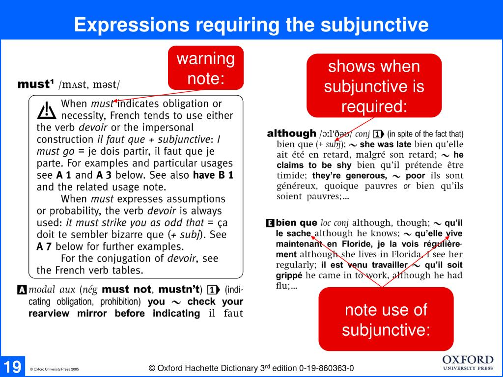 Expressions requiring the subjunctive