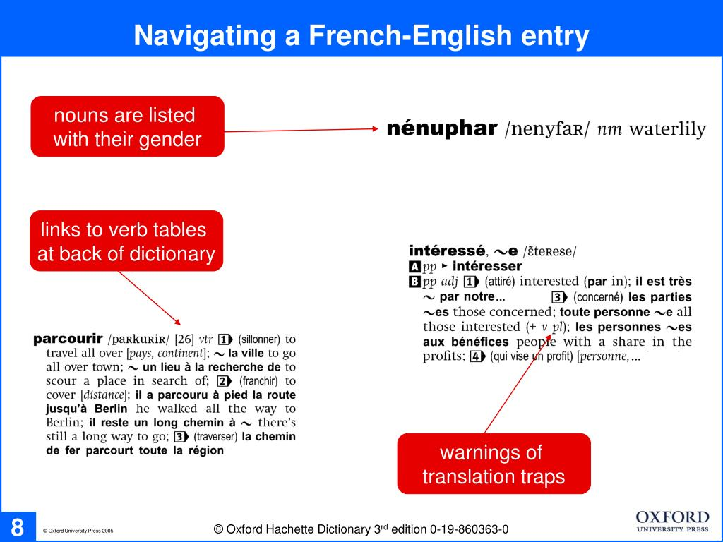 Navigating a French-English entry
