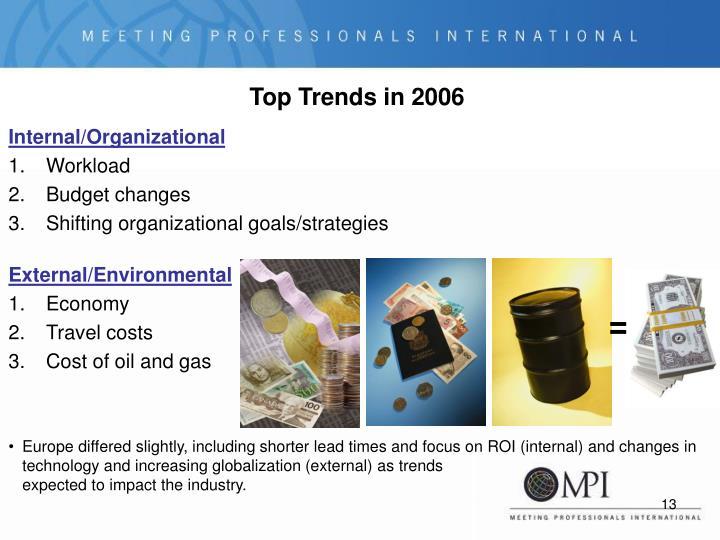 Top Trends in 2006