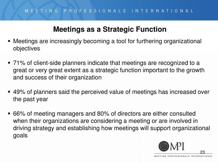 Meetings as a Strategic Function