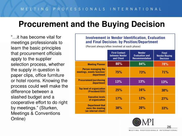 Procurement and the Buying Decision