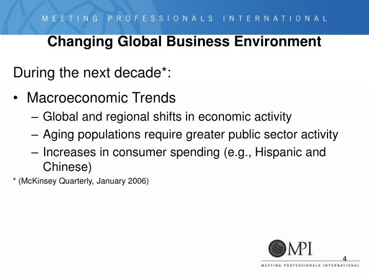 Changing Global Business Environment