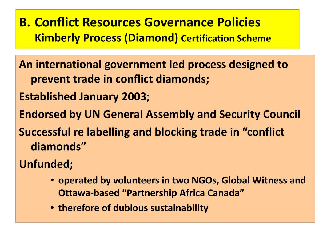 B.	Conflict Resources Governance Policies